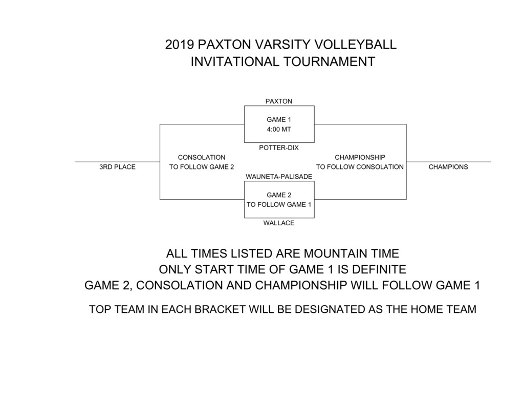 Paxton Tournament Bracket