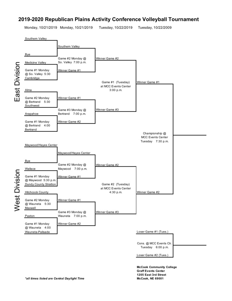 2019 RPAC Volleyball Bracket